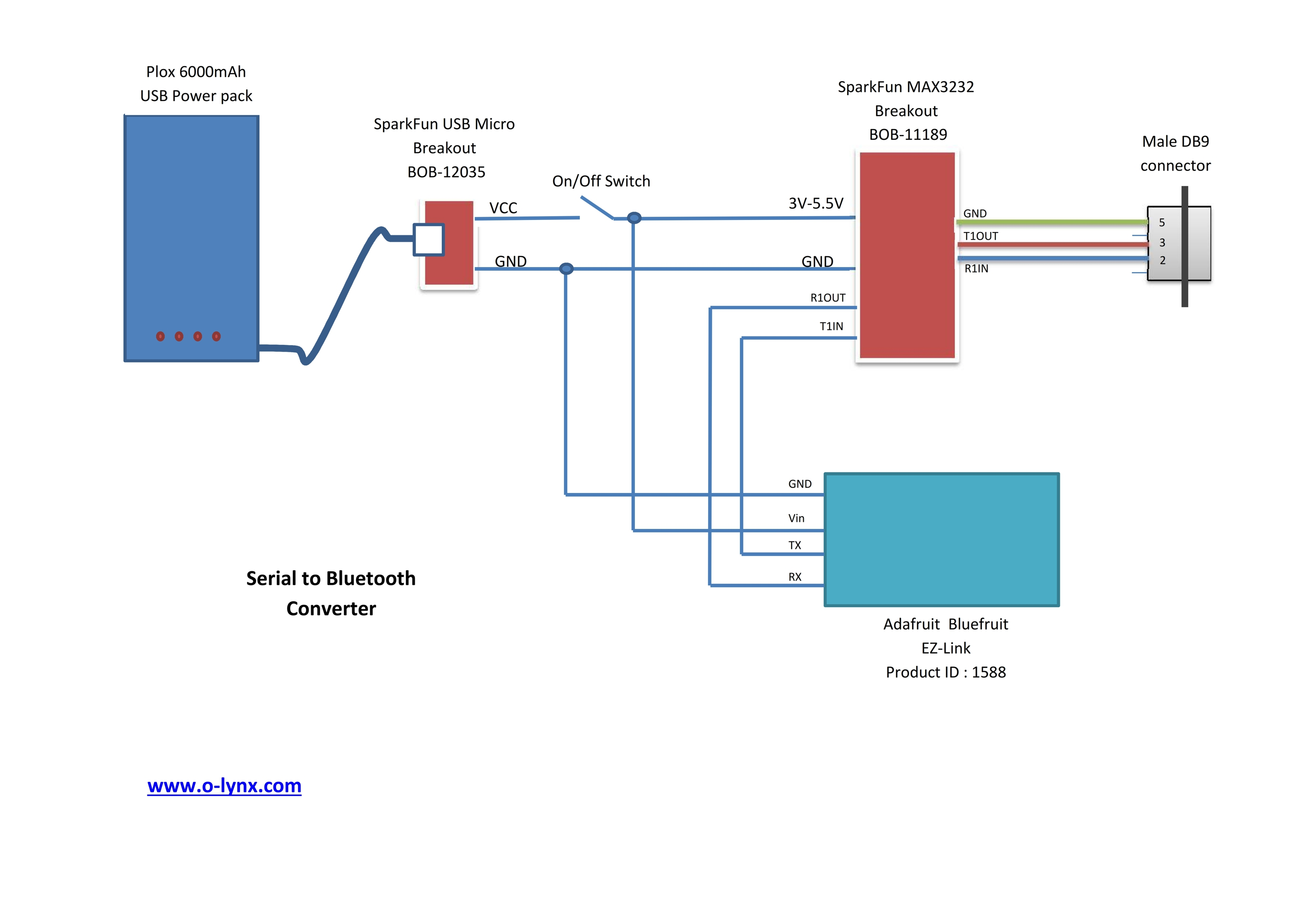 Creating A Wireless Bluetooth Sportident Station O Lynx Circuit Diagram Serial To